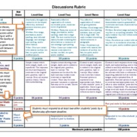 Schwandt-Discussions Rubric commented.pdf